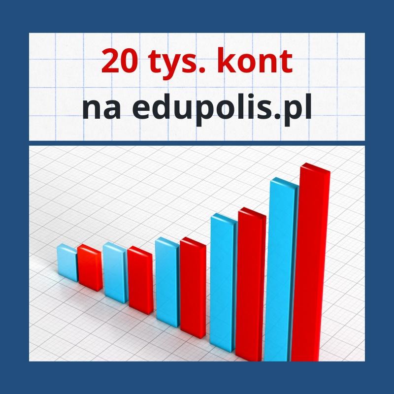 20 tys. kont na edupolis