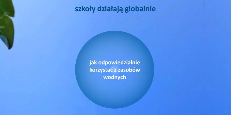 Aktywni Błękitni