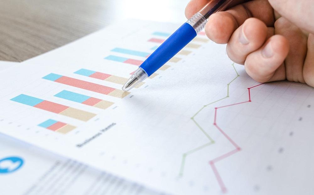 przedsiębiorczość - finanse