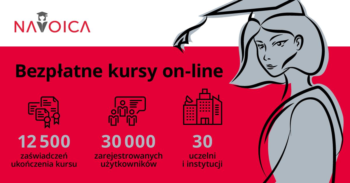 Navoica_infografika