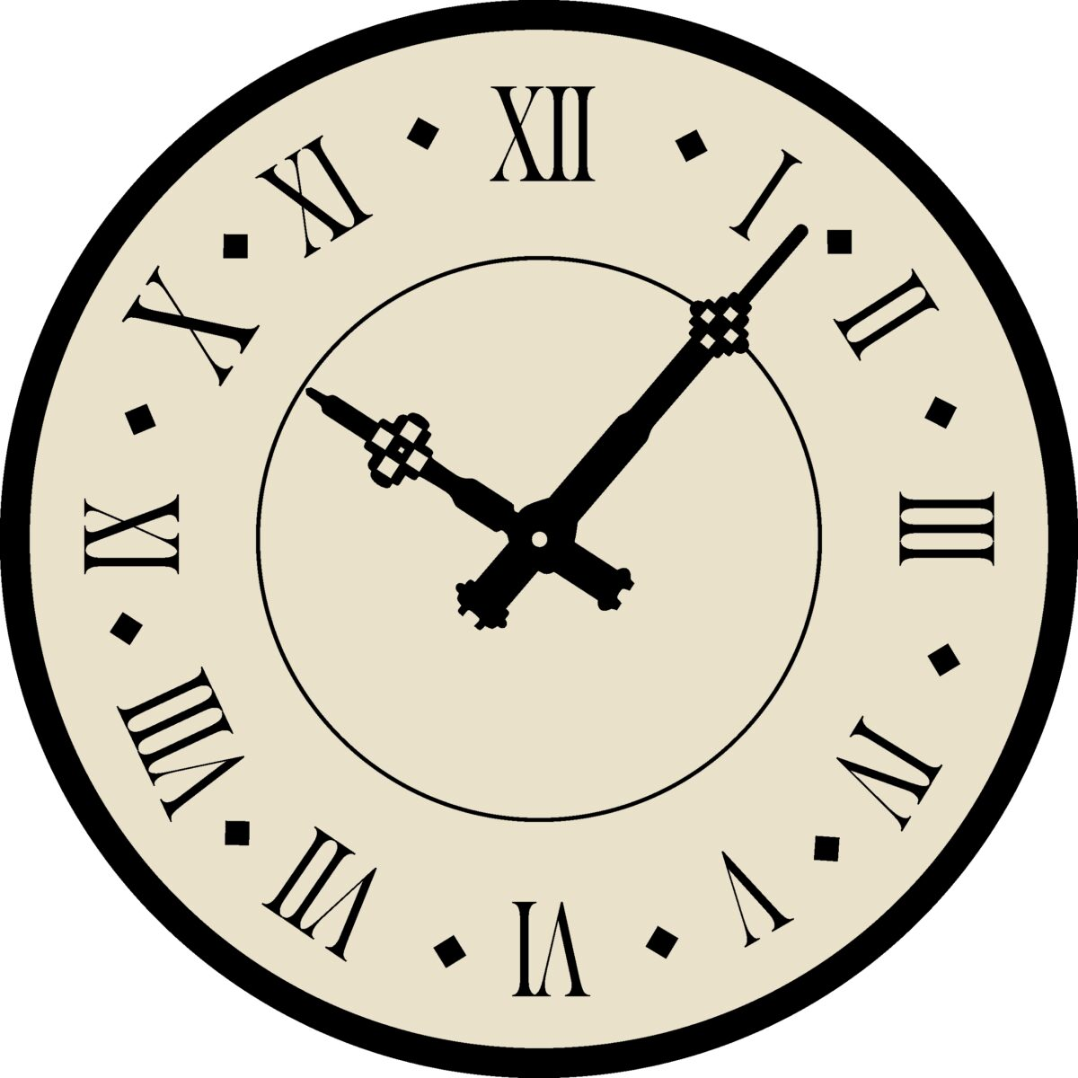 wizualizacja zegar